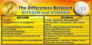 difference-utoken-bitcoin